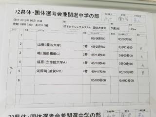 滋賀県民体育大会(結果)_190615_0003