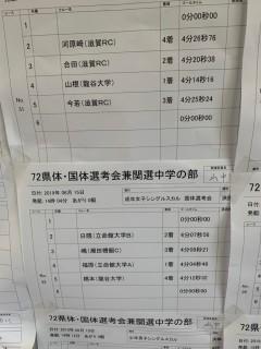滋賀県民体育大会(結果)_190615_0006
