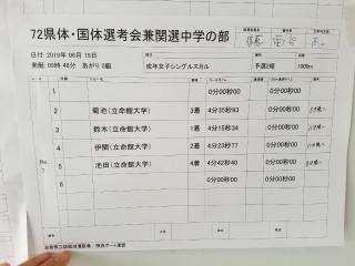 滋賀県民体育大会(結果)_190615_0001
