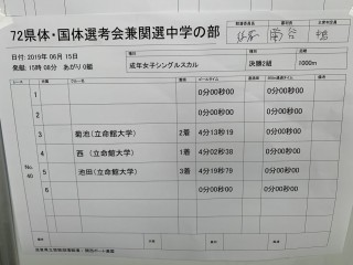 滋賀県民体育大会(結果)_190615_0008