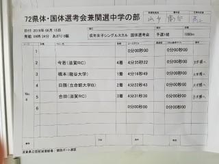 滋賀県民体育大会(結果)_190615_0004